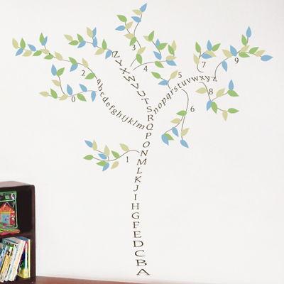 Alphabet Tree Abcs Numbers Wall